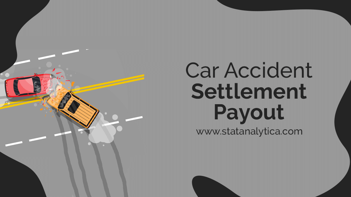 car-accidental-settlement-payouts
