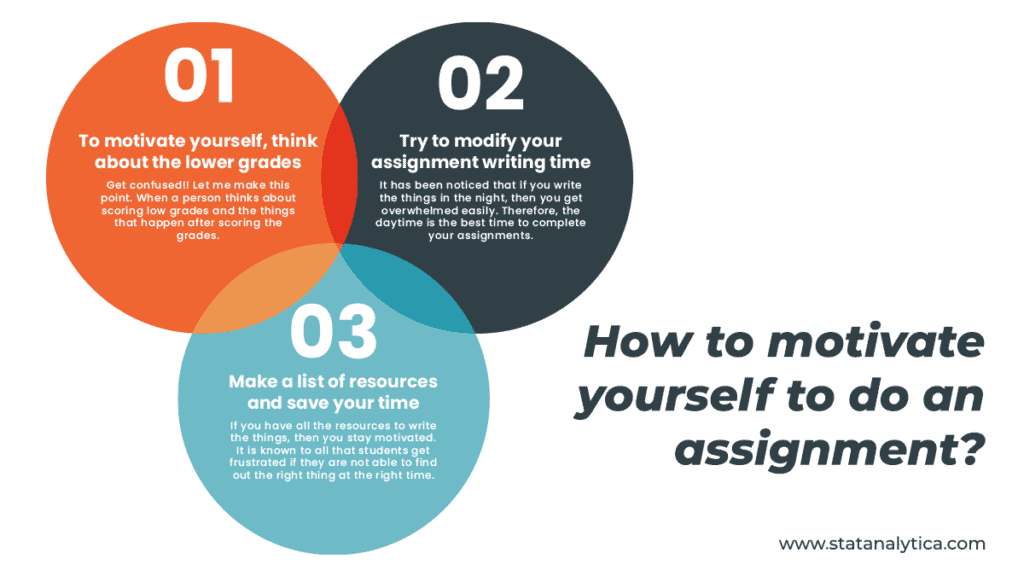 How to Motivate Yourself And Get The Best Out of Your Efforts