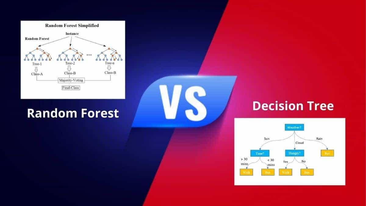 random-forest-vs-decision-tree